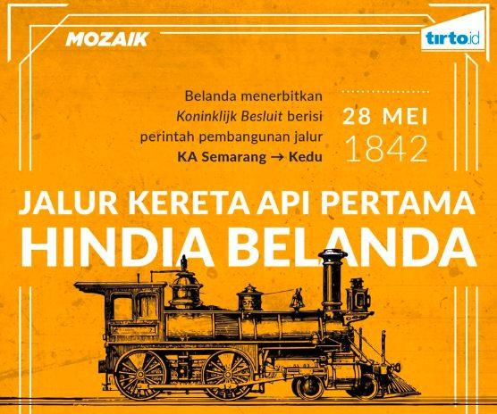 Jejak Jalur Kereta Api Pertama di Jawa